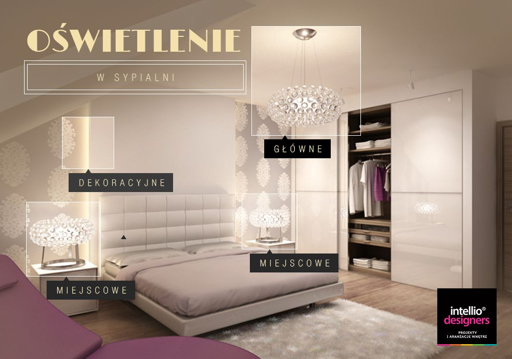 Romantyczne lampy do sypialni
