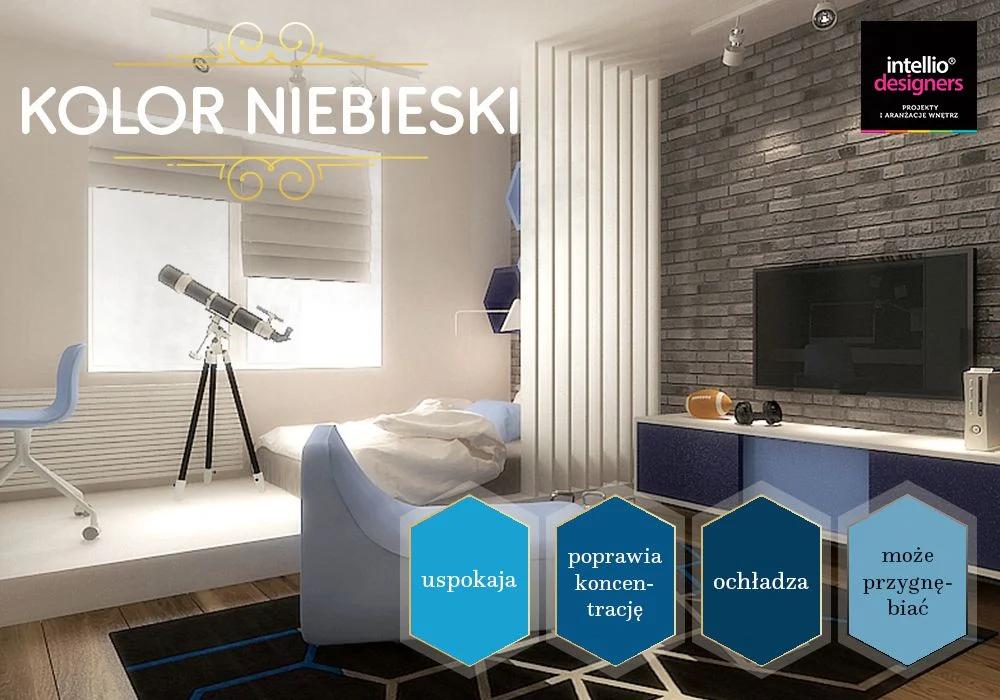 Projektowanie wnętrz niebieski - dobór kolorów ścian, wyposażenia wnętrz